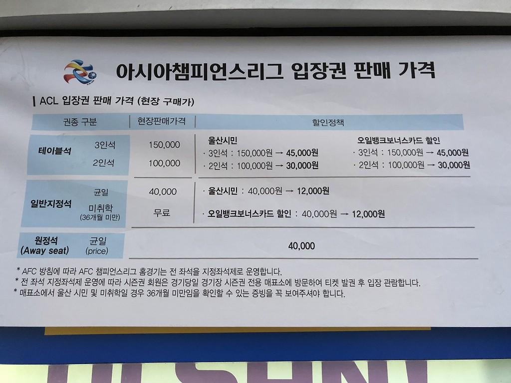ACL2020蔚山戦のチケット料金