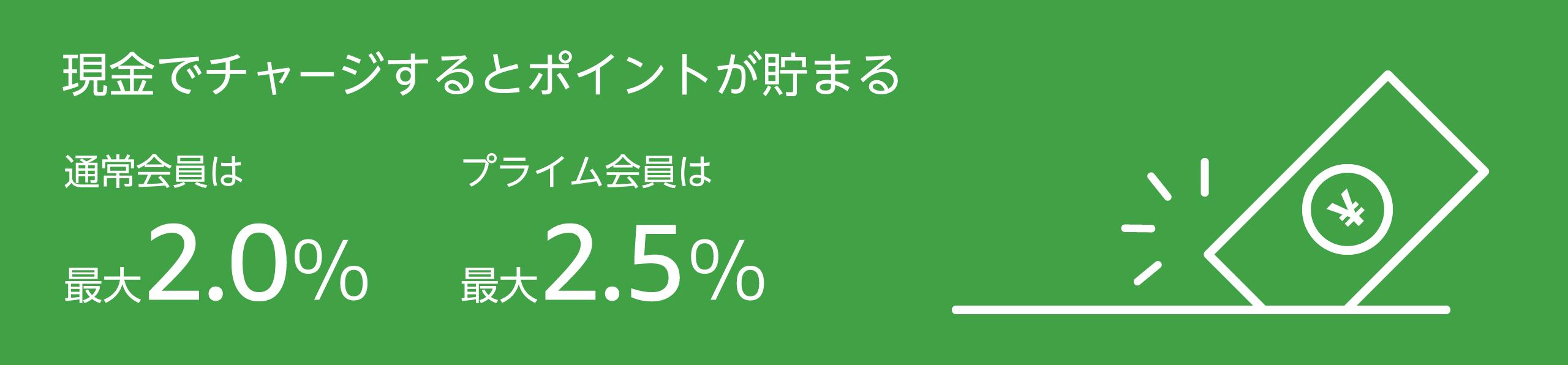 アマゾンギフト券を『現金』で『5,000円以上』購入すると、アマゾンポイントが貰えるキャンペーン