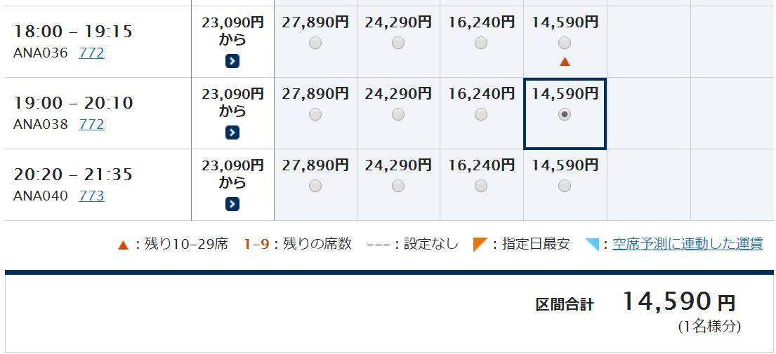伊丹-羽田(ANA38便)の料金