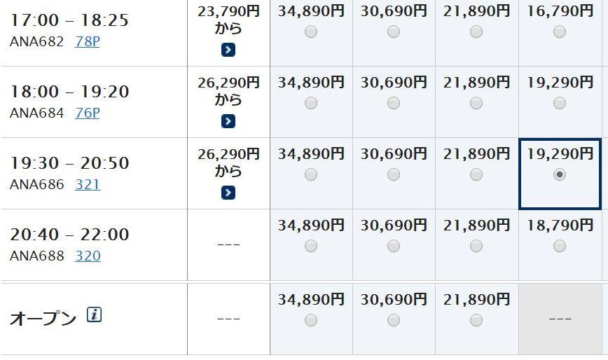 広島-羽田(ANA686便)の料金