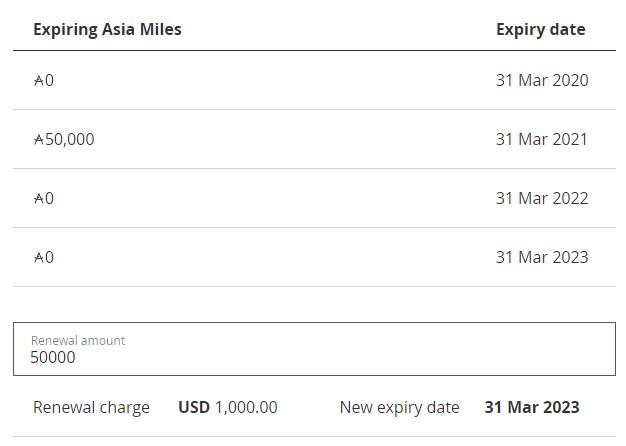 キャセイパシフィック航空「アジア・マイル」の有効期限の延長