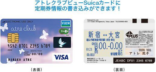 定期券機能が付くアトレビューSuicaカード