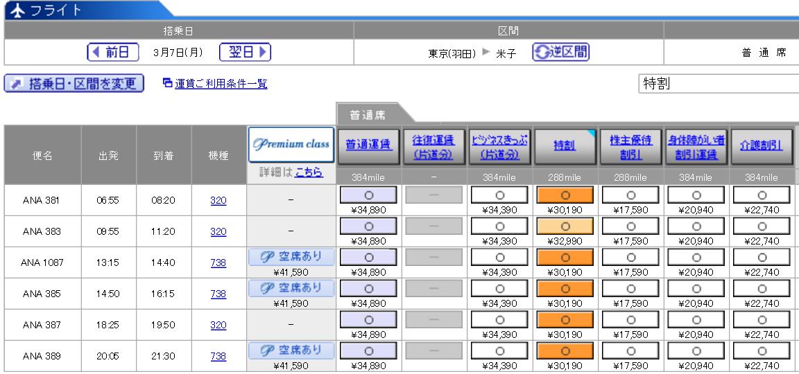 羽田-米子(ANA383便)の料金