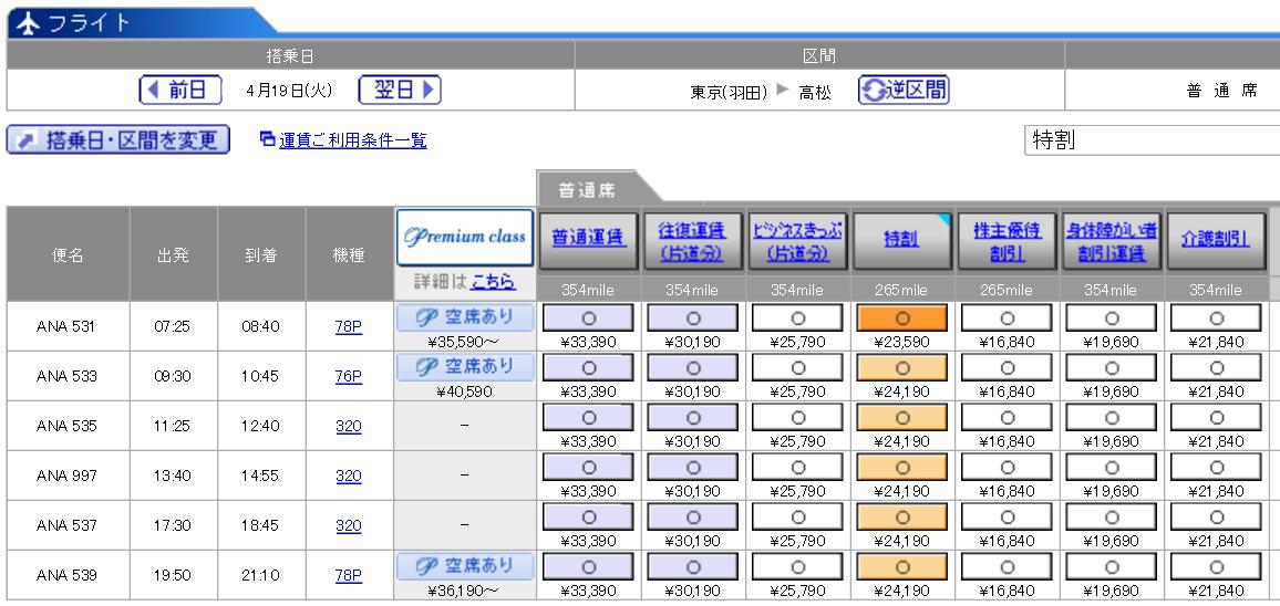 羽田-高松(ANA533便)の料金