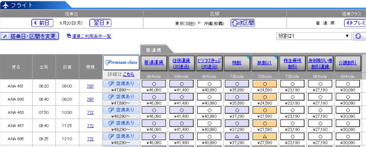 羽田-那覇(ANA467便)の料金
