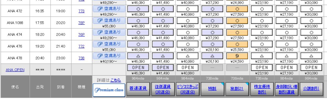 那覇-羽田(ANA474便)の料金
