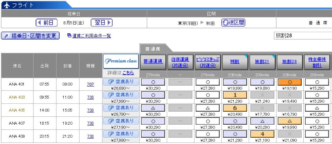 羽田-秋田(ANA401便)の料金