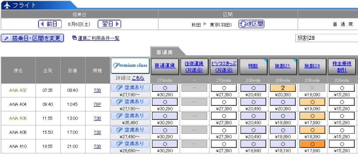 秋田-羽田(ANA410便)の料金