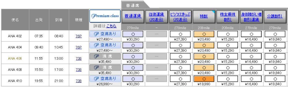 羽田-秋田(ANA410便)の料金