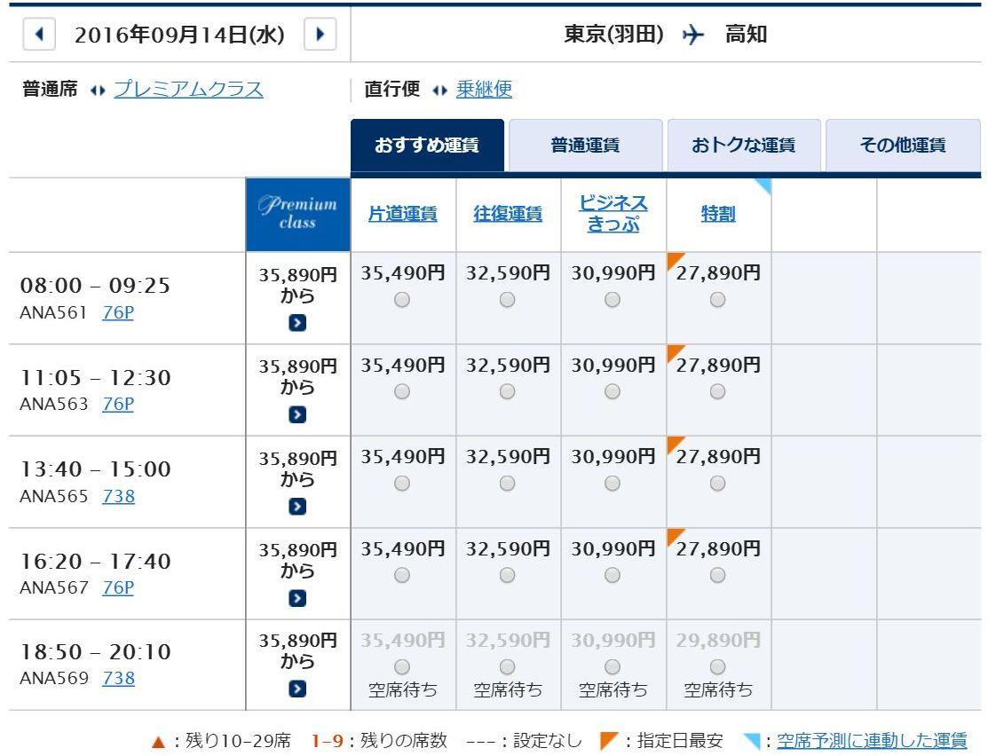 羽田-高知(ANA563便)の料金