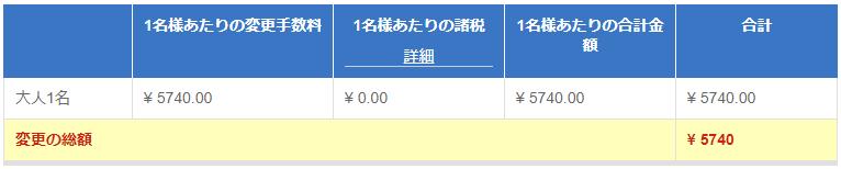 「BAマイル→JAL国内線特典航空券」の変更手数料