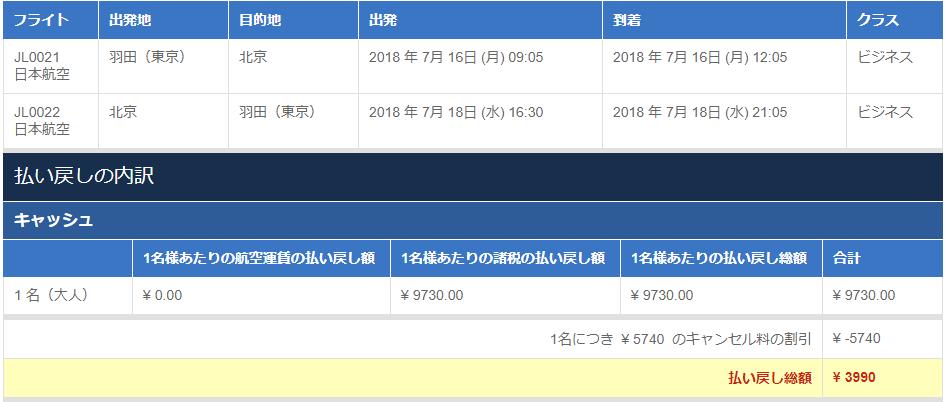 「BAマイル→JAL国際線特典航空券」のキャンセル手数料
