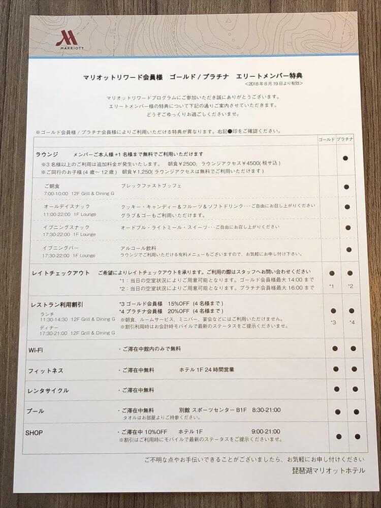 琵琶湖マリオットホテルのエリート会員特典一覧