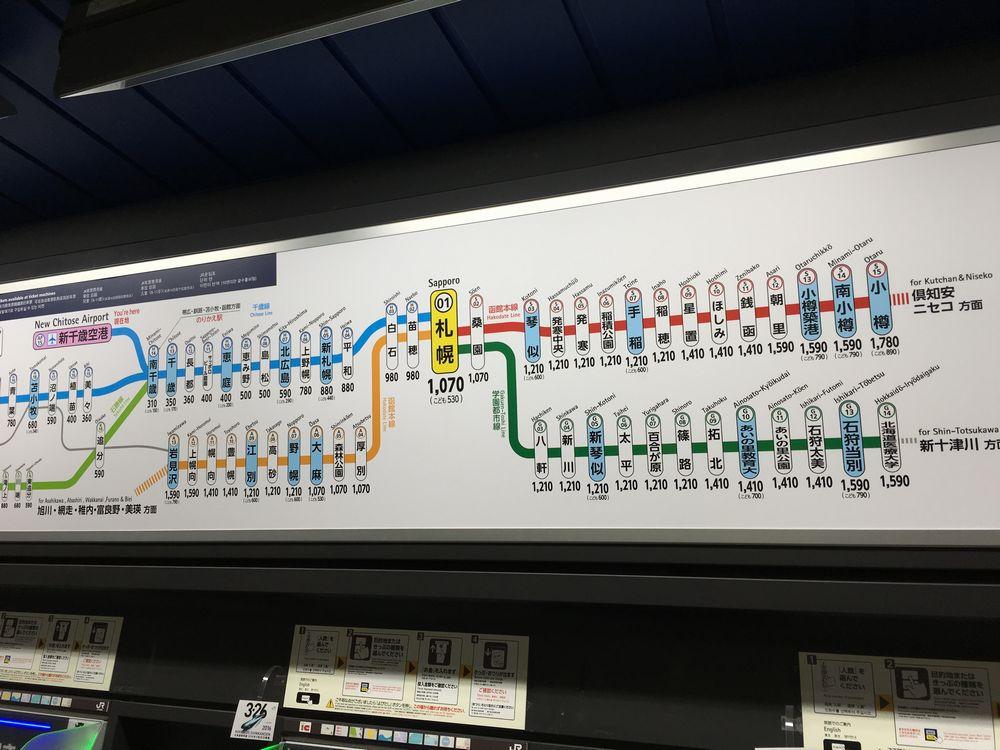 新千歳空港から小樽までの電車賃