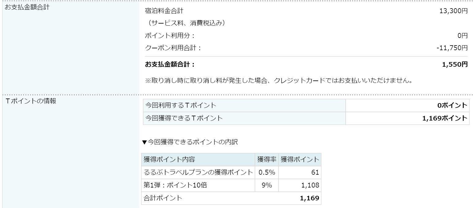 Yahoo!トラベルのクーポン値引き