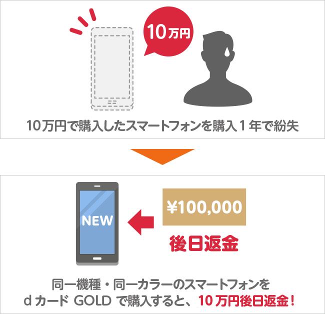 最大10万円分のケータイ補償