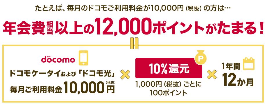 dカード GOLDの10%dポイント還元