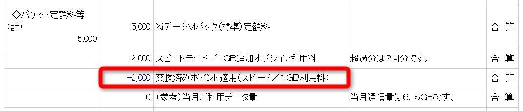 1GB追加オプションをdポイントで支払う