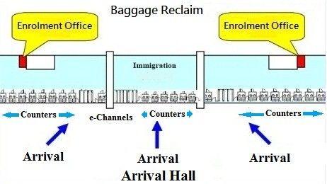 e-道(e-Channel)登録ブースの場所