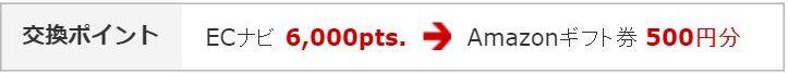 ECナビポイントからAmazonギフト券への交換レート