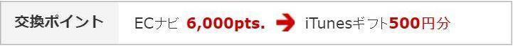 ECナビポイントからiTunesギフトへの交換レート