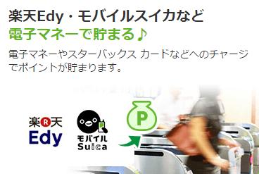 エポスカードの電子マネーチャージ画像