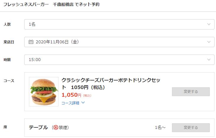 フレッシュネスバーガー 千歳船橋店のGo To Eat