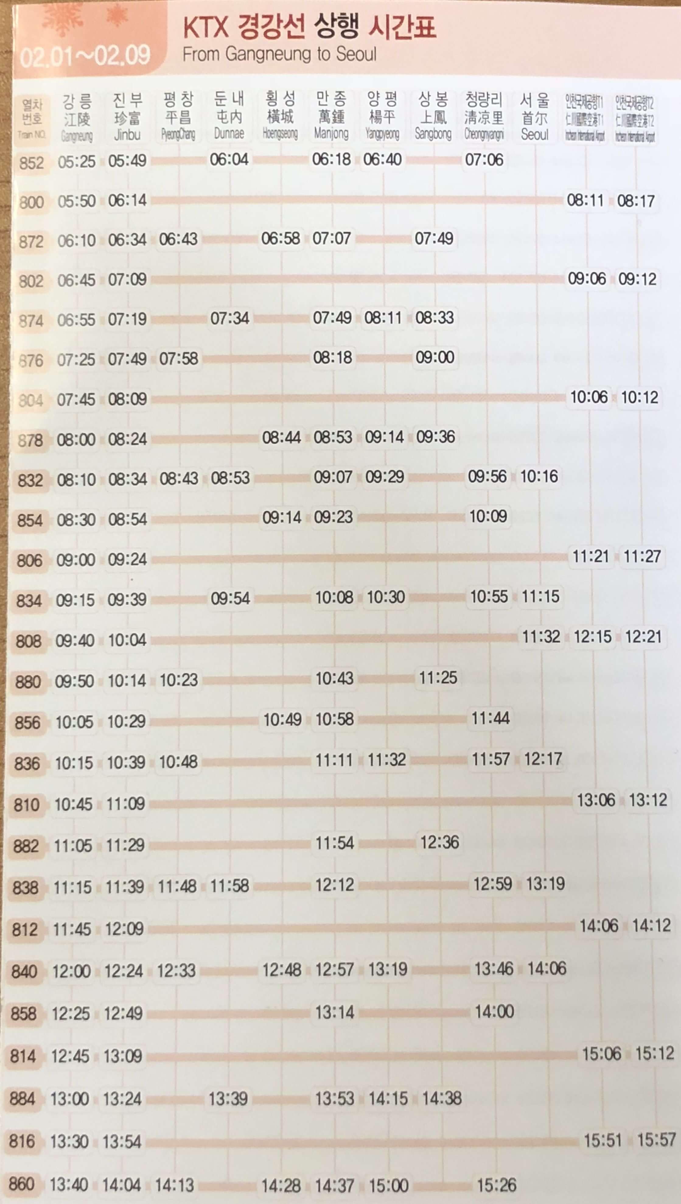 江陵(カンヌン)からソウルのKTXの時刻表(2月1日~2月9日)1
