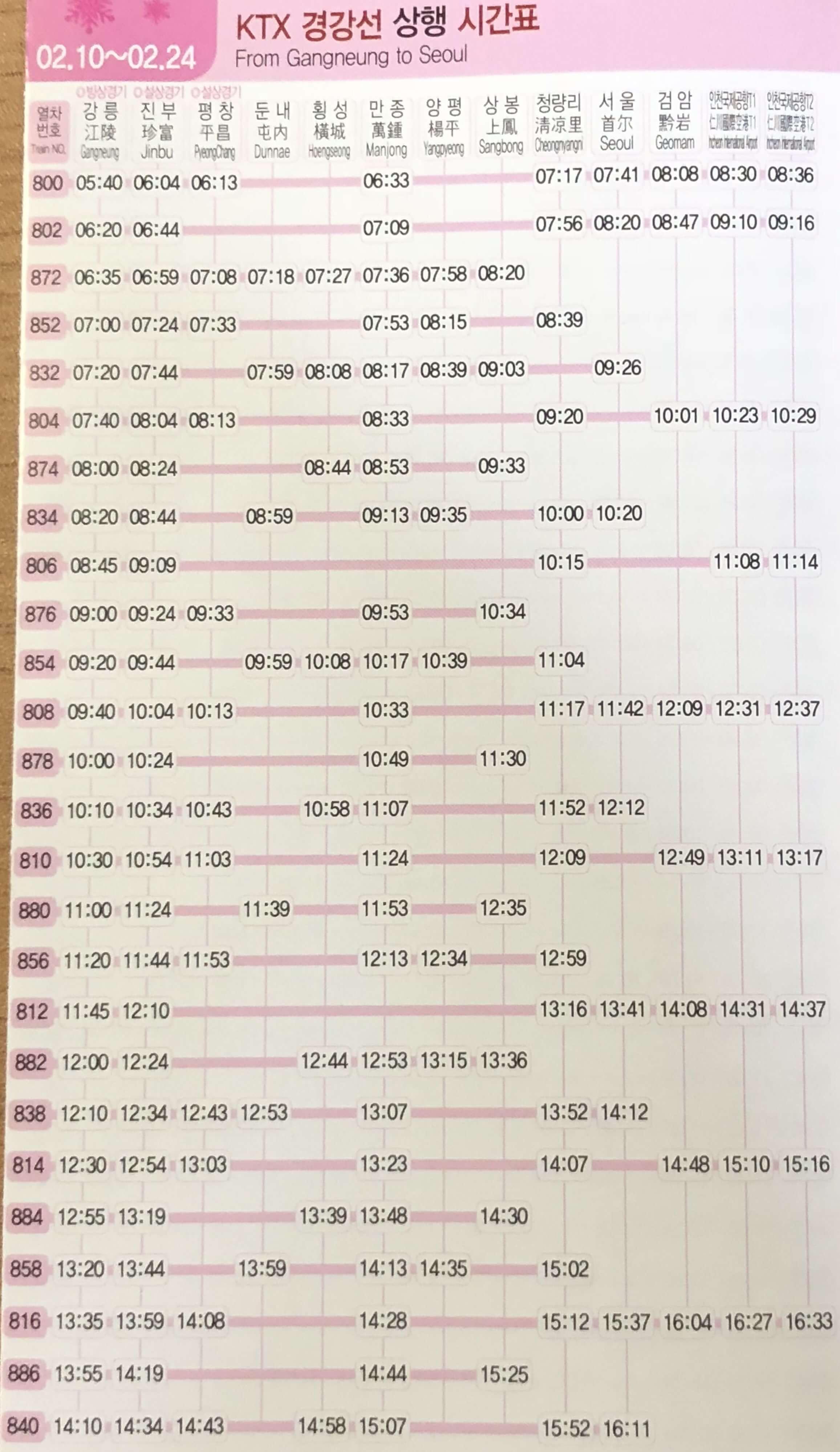 江陵(カンヌン)からソウルのKTXの時刻表(2月10日~2月24日)1