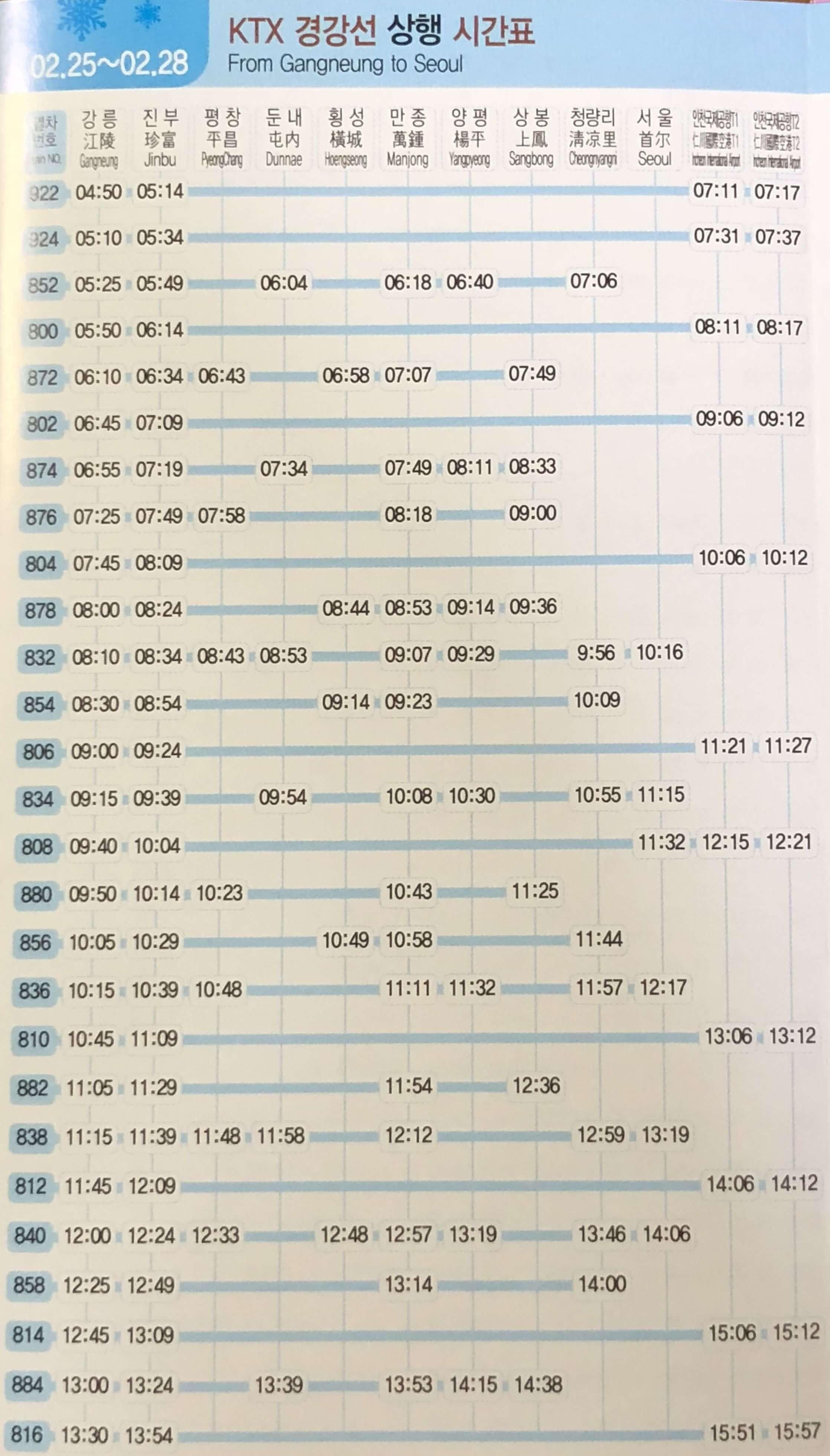 江陵(カンヌン)からソウルのKTXの時刻表(2月25日~2月28日)1