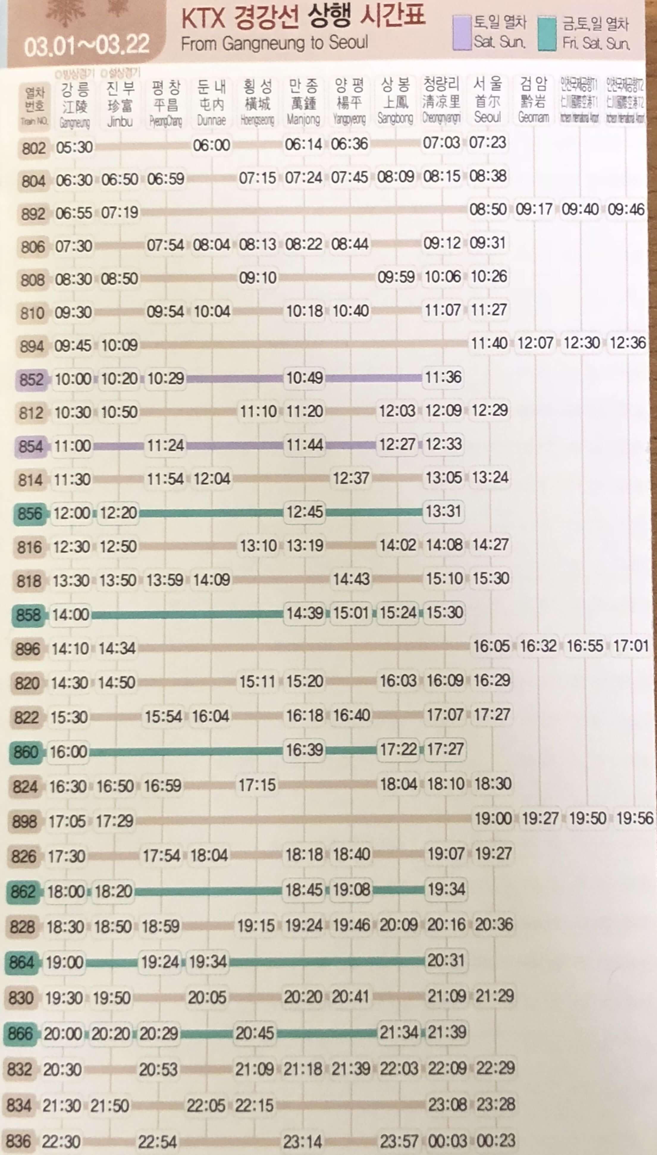 江陵(カンヌン)からソウルのKTXの時刻表の時刻表(3月1日~3月22日)