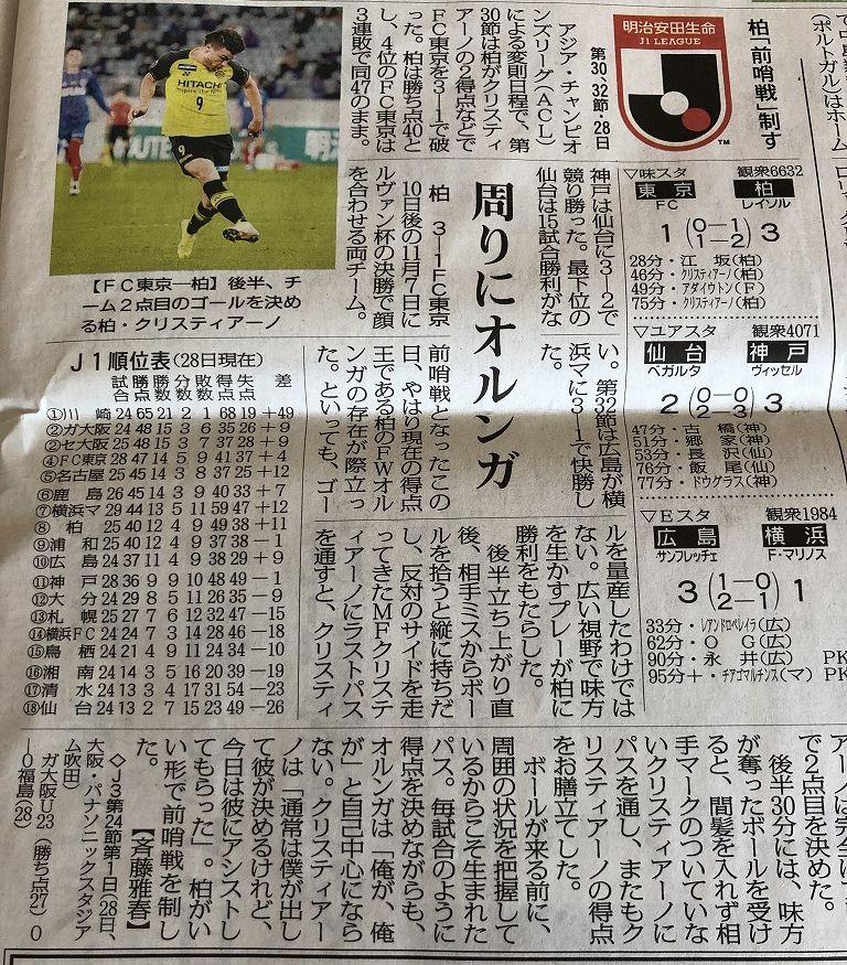 グランドハイアット東京の朝刊