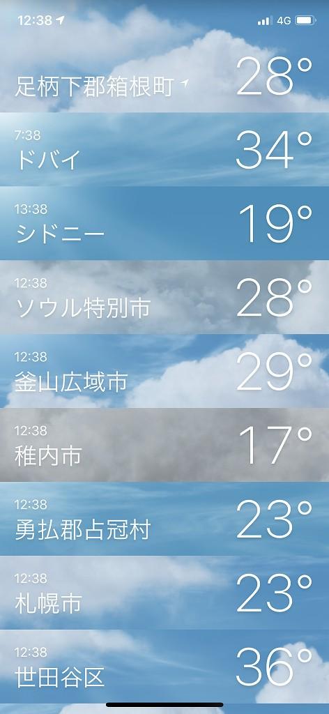 箱根と世田谷の気温差