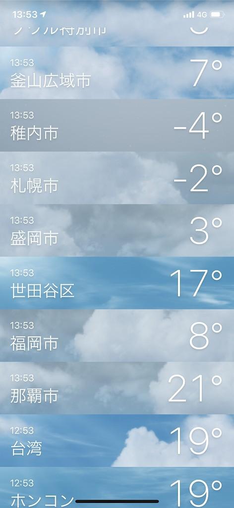 東京都盛岡の温度差
