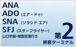 羽田空港第2ターミナル利用航空会社