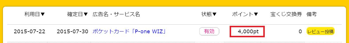 ハピタスのP-oneカード Wizのポイントが確定