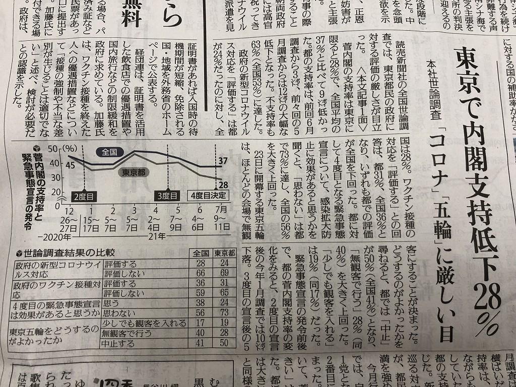 平塚のTHE HOURSで読売新聞を読む2