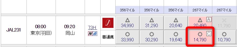 JAL231便(羽田-岡山)の運賃
