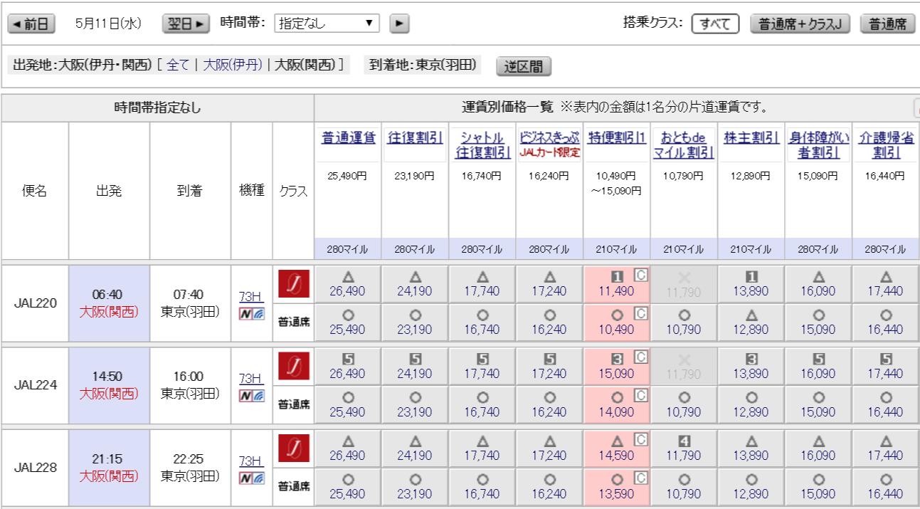 JAL228便(関西-羽田)の運賃