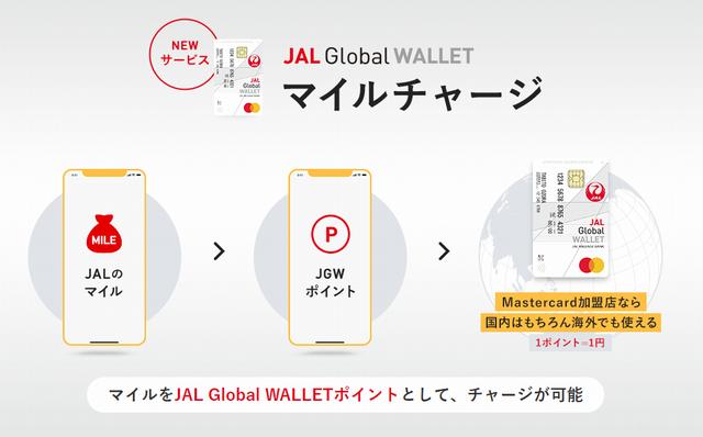JALマイルをJAL Global WALLETポイントに交換する