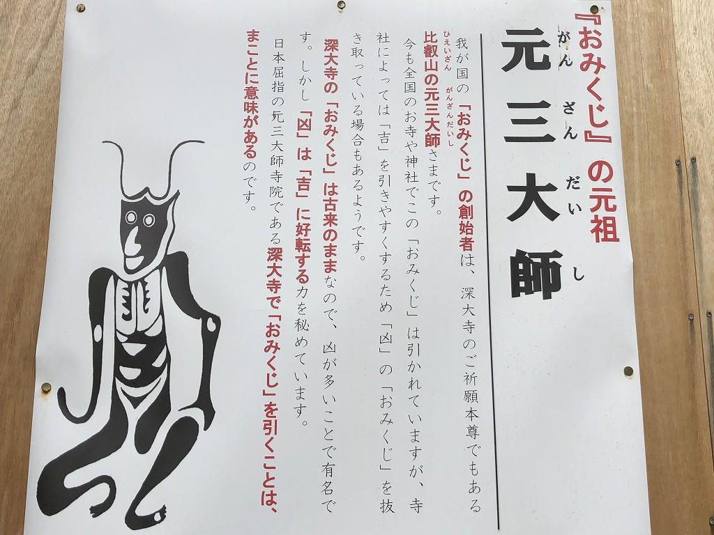 深大寺の元三大師のおみくじ