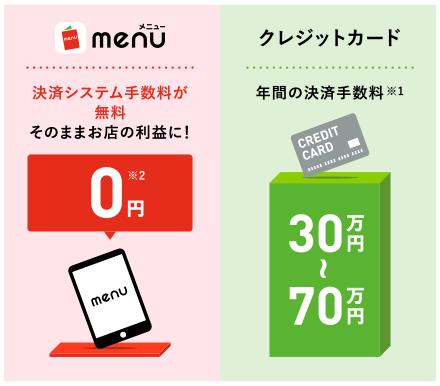 menuは0円で導入可能