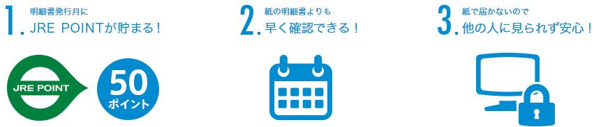 Web明細ポイントサービス