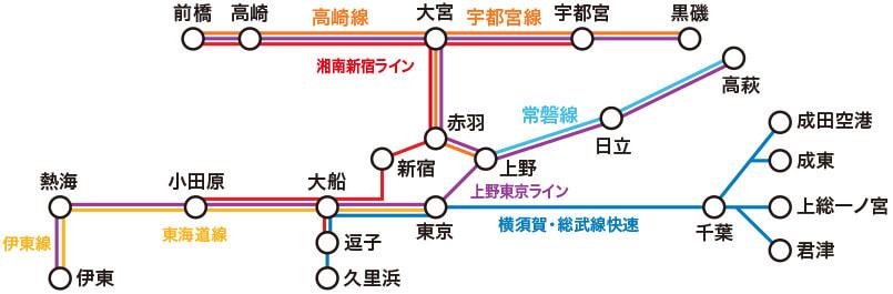 (JRE POINT用)Suicaグリーン券に交換