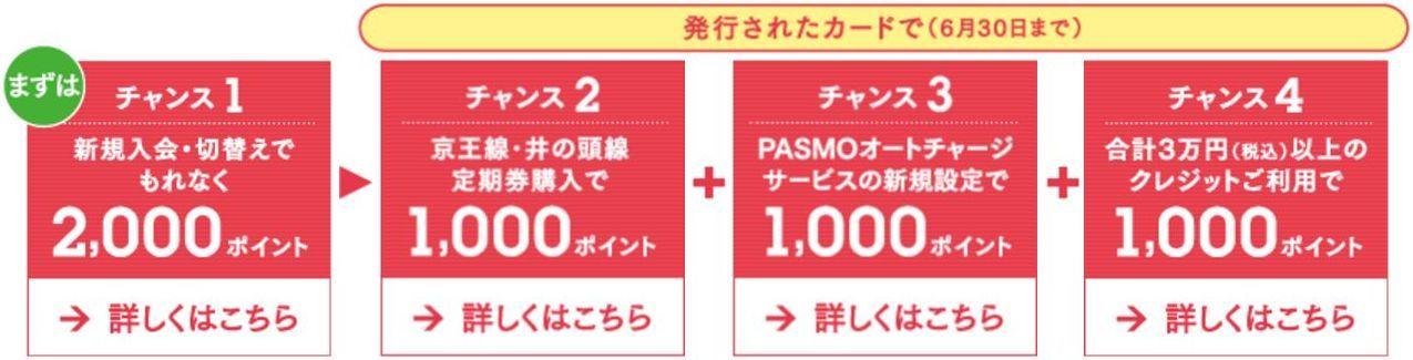 京王パスポートVISAカード新規入会キャンペーン
