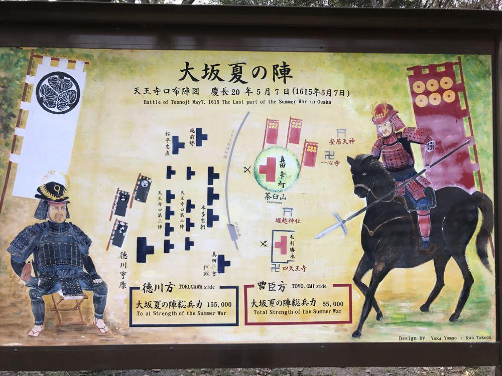 大坂夏の陣の布陣図