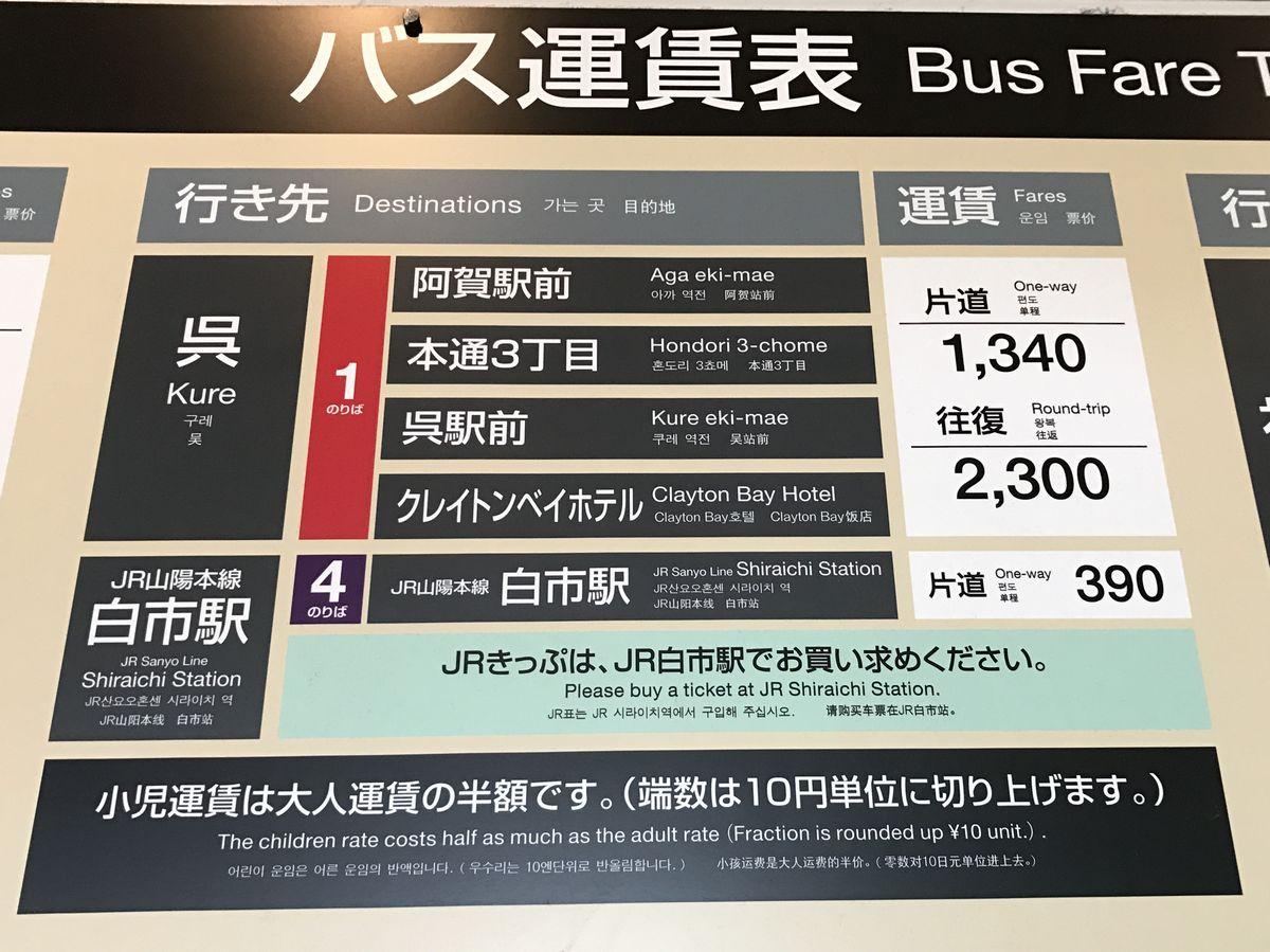 広島空港から呉市内へのバス運賃