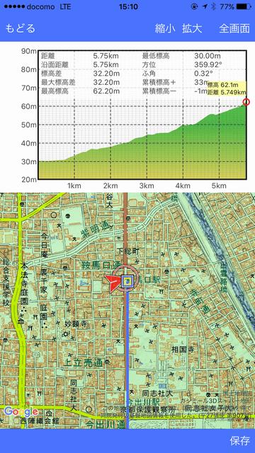 京都駅と鞍馬口駅との標高差