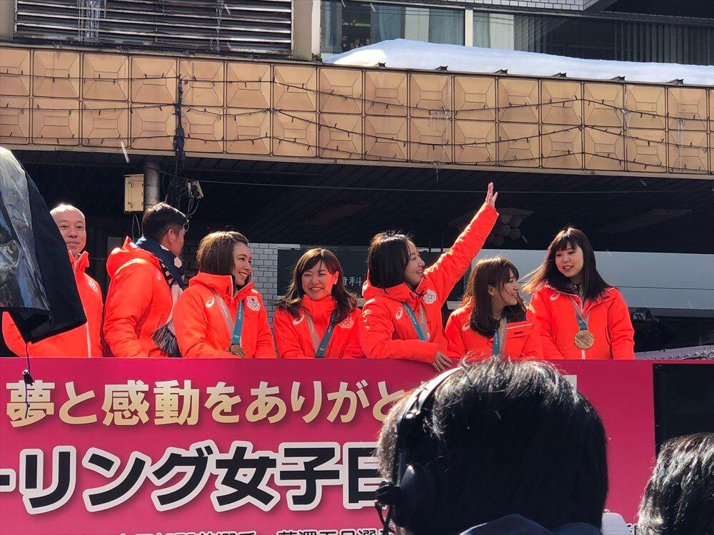 LS北見凱旋パレードの全メンバー