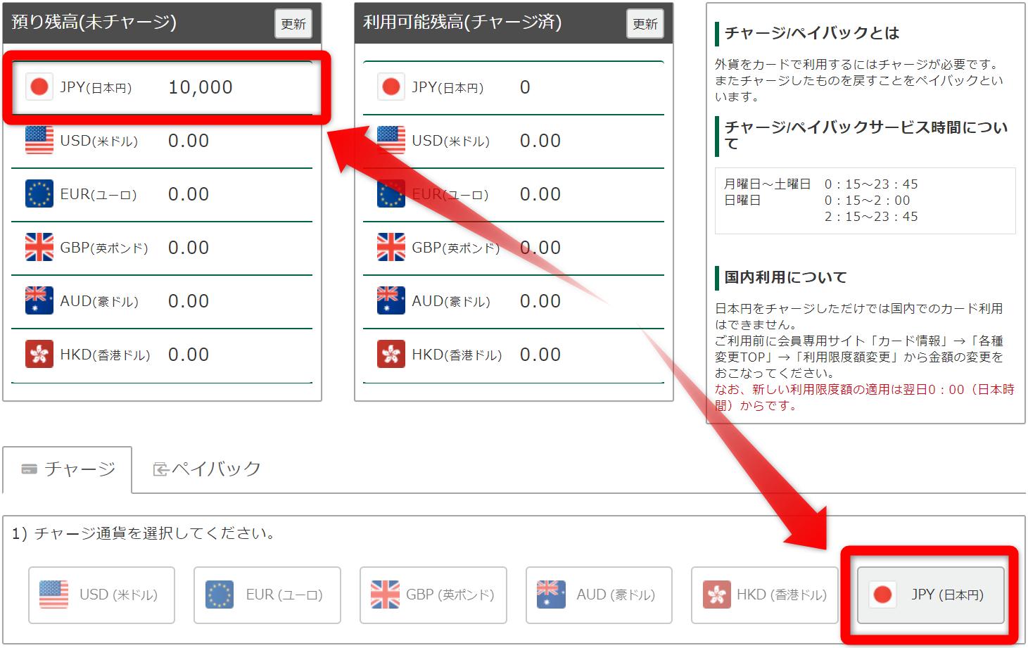 マネパカードで日本円にチャージする